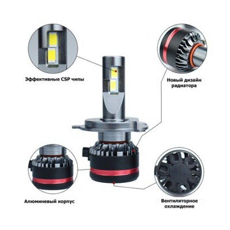 Светодиодные лампы в головной свет RAM-8 CSP 8000Lm