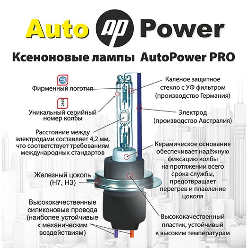 Комплект ксенона AutoPower BASE H16