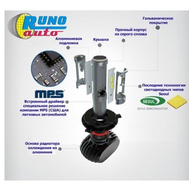 Светодиодные лампы N1 CSP